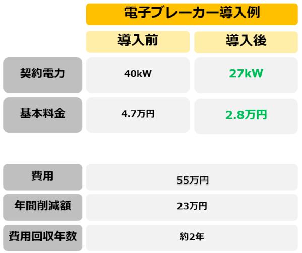 スクリーンショット 2021-01-22 11.37.19