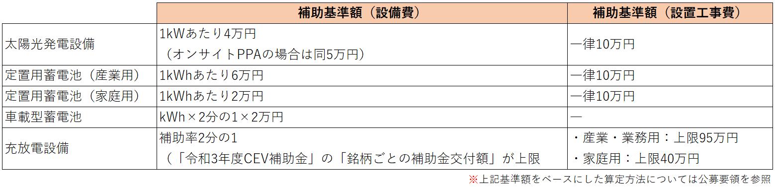 1-Mar-30-2021-08-39-21-30-AM